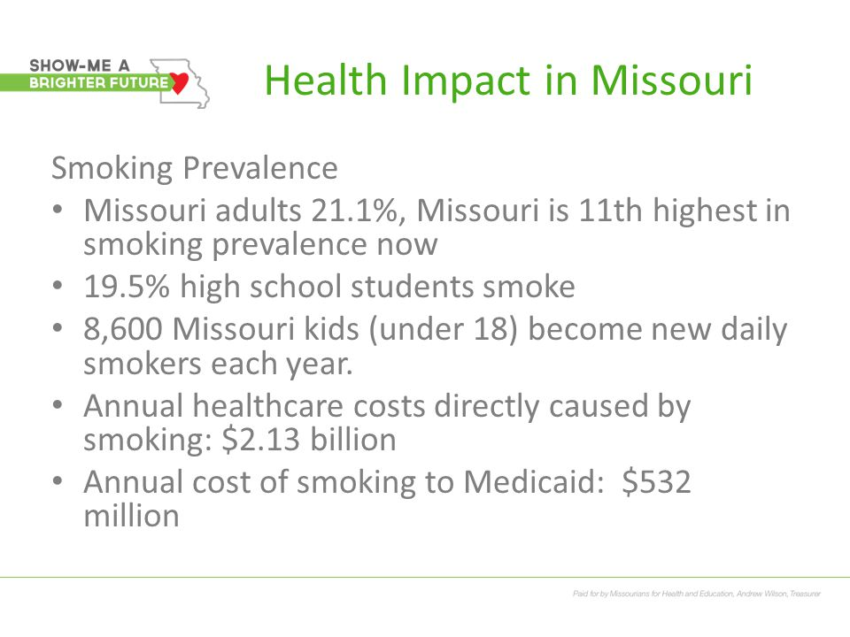 Health Impact in Missouri Smoking Prevalence Missouri adults 21.1%, Missouri is 11th highest in smoking prevalence now 19.5% high school students smok