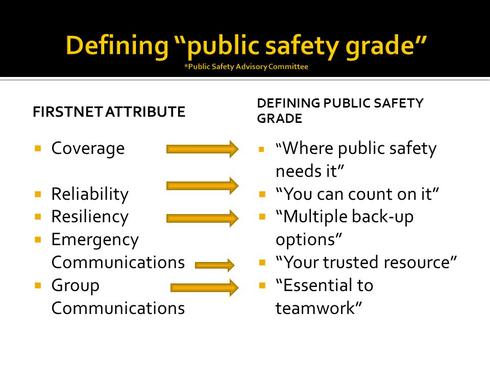 FIRSTNET ATTRIBUTE  Coverage  Reliability  Resiliency  Emergency Communications  Group Communications DEFINING PUBLIC SAFETY GRADE  Where public safety needs it  You can count on it  Multiple back-up options  Your trusted resource  Essential to teamwork