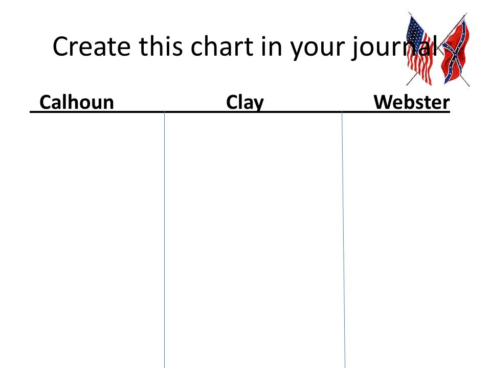 Create this chart in your journal CalhounClayWebster