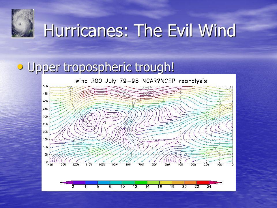 Hurricanes: The Evil Wind Hurricanes: The Evil Wind Upper tropospheric trough! Upper tropospheric trough!