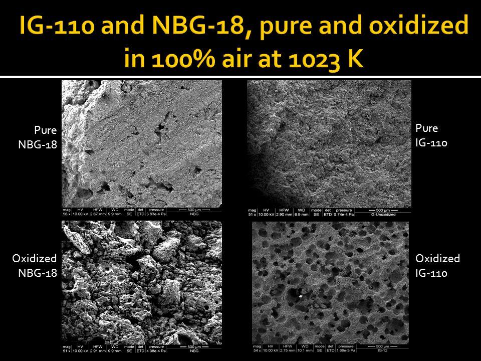 Pure NBG-18 Pure IG-110 Oxidized NBG-18 Oxidized IG-110