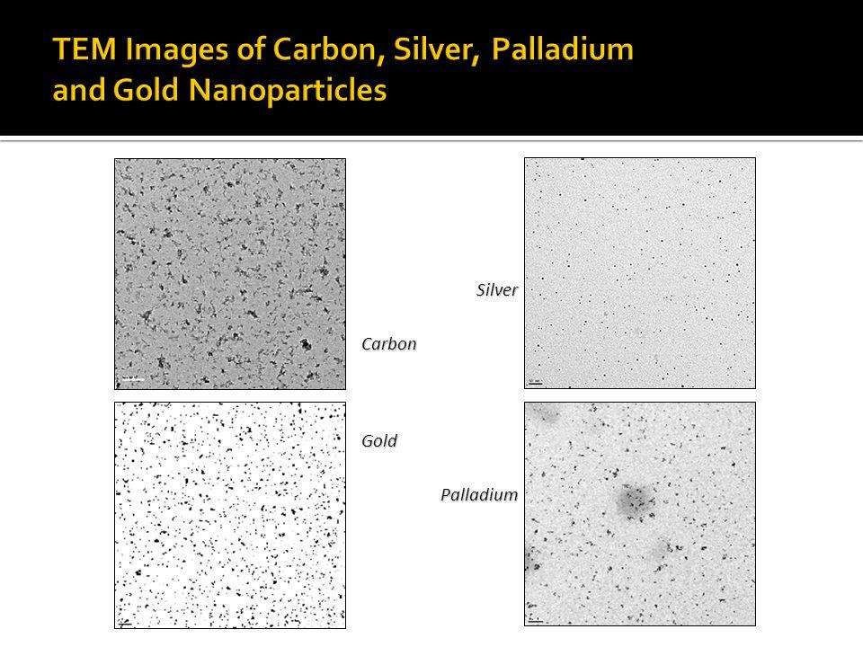 Carbon Silver Gold Palladium