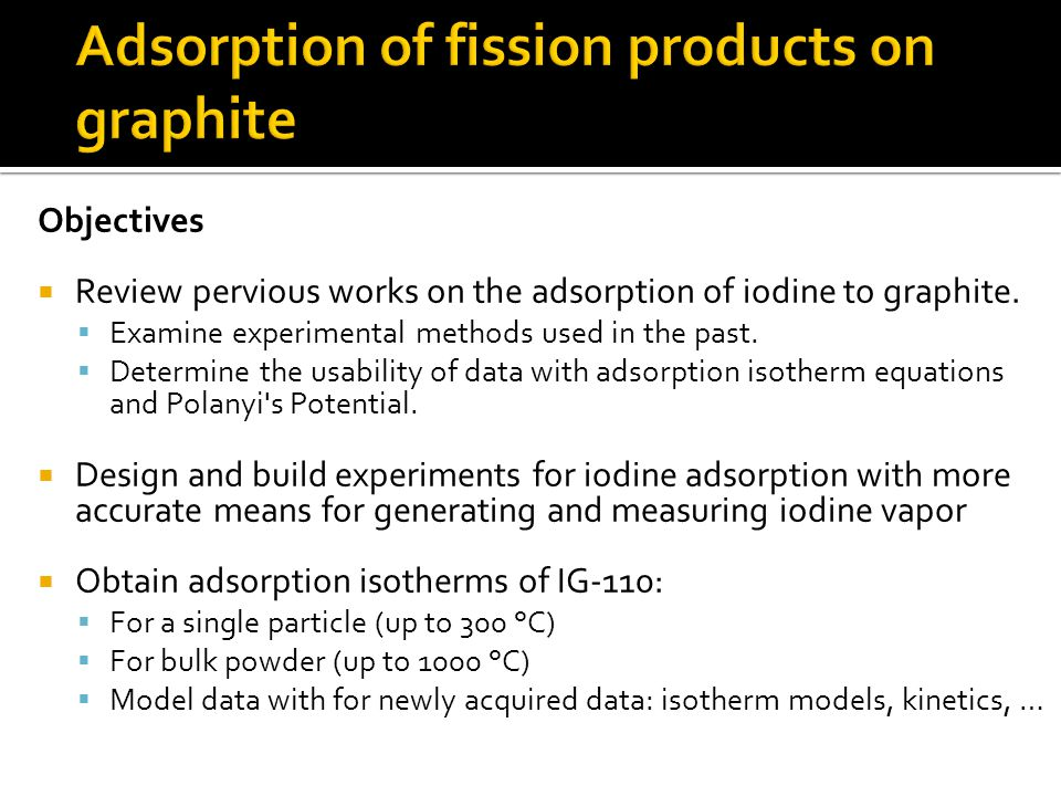Objectives  Review pervious works on the adsorption of iodine to graphite.