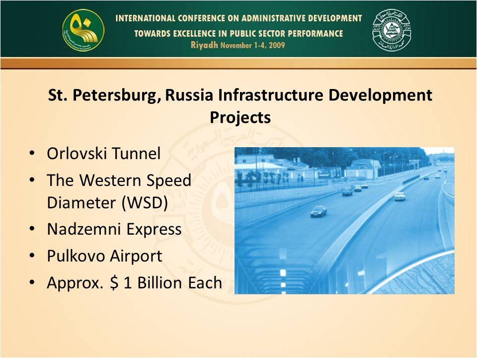St. Petersburg, Russia Infrastructure Development Projects Orlovski Tunnel The Western Speed Diameter (WSD) Nadzemni Express Pulkovo Airport Approx. $