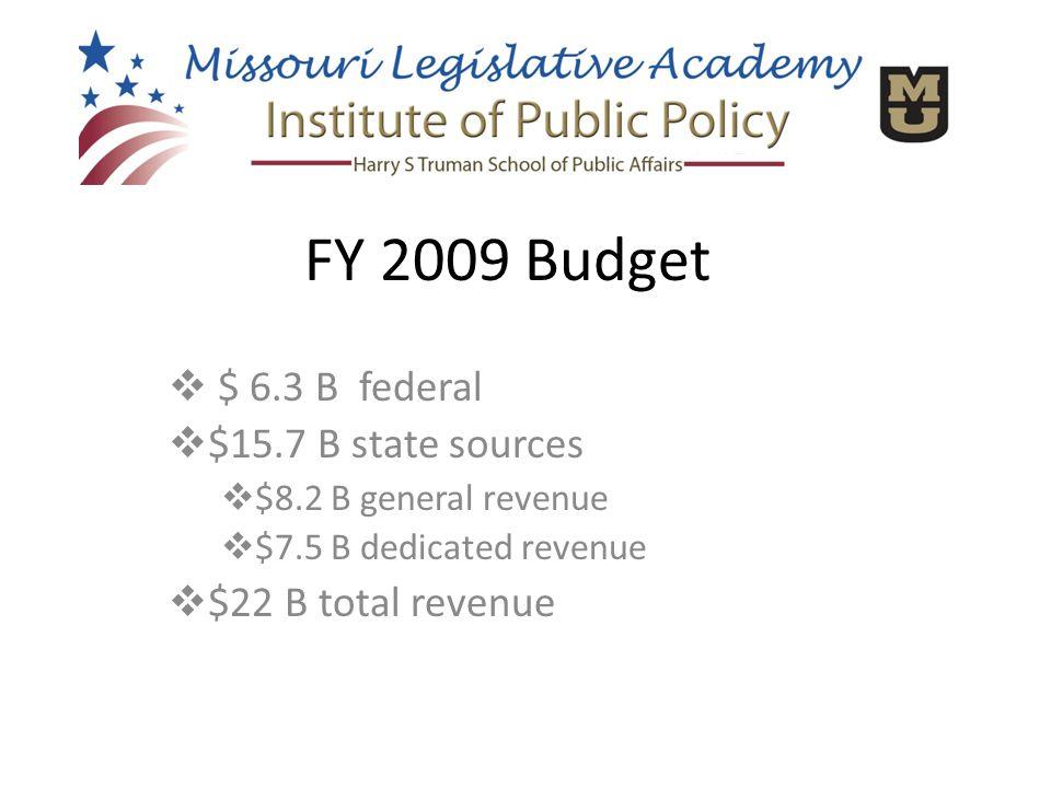  $ 6.3 B federal  $15.7 B state sources  $8.2 B general revenue  $7.5 B dedicated revenue  $22 B total revenue FY 2009 Budget