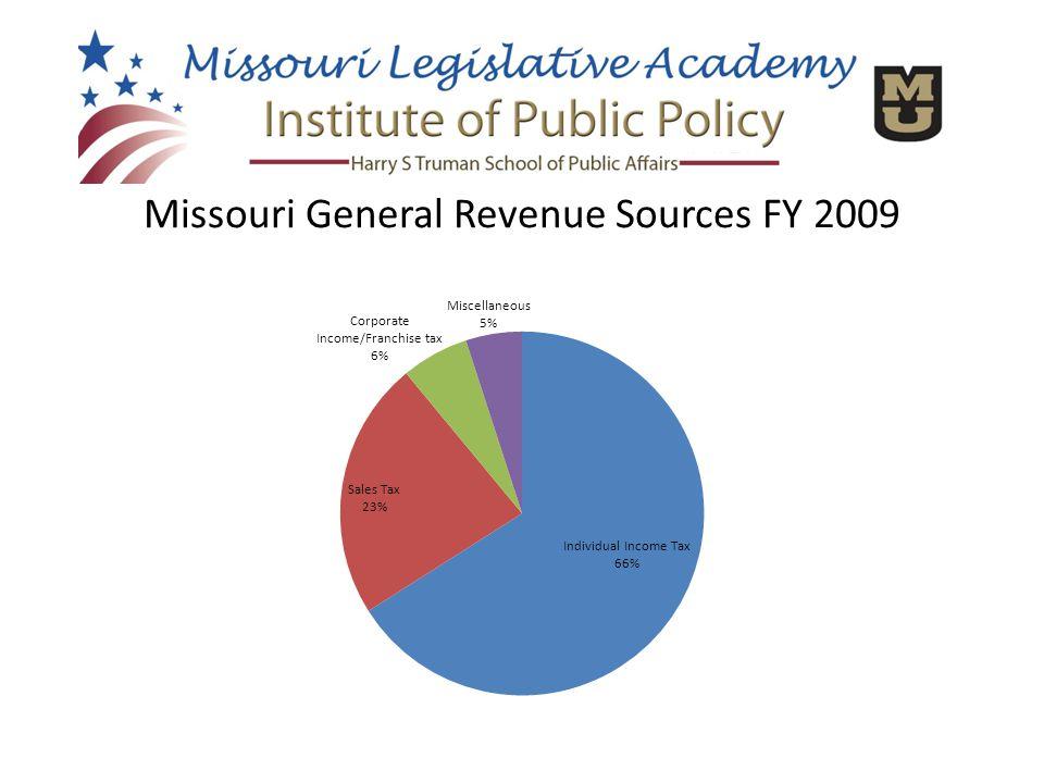 Missouri General Revenue Sources FY 2009
