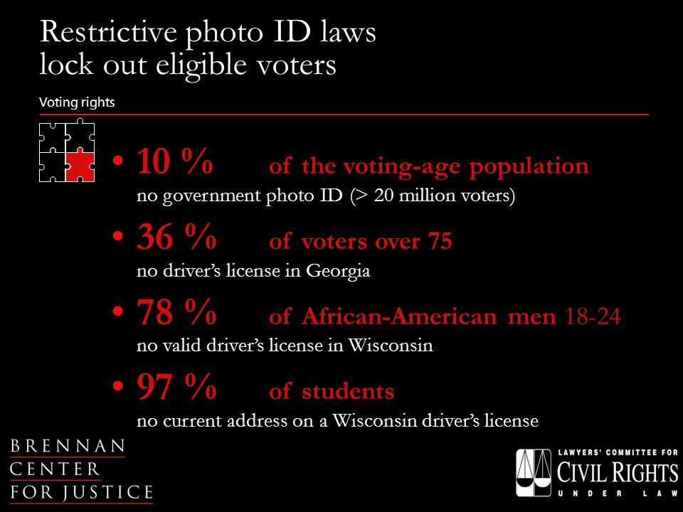 Voting rights Restrictive photo ID laws lock out eligible voters 10 % of the voting-age population no government photo ID (> 20 million voters) 36 % of voters over 75 no driver's license in Georgia 78 % of African-American men 18-24 no valid driver's license in Wisconsin 97 % of students no current address on a Wisconsin driver's license