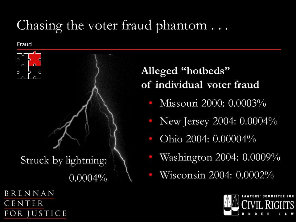 Chasing the voter fraud phantom...