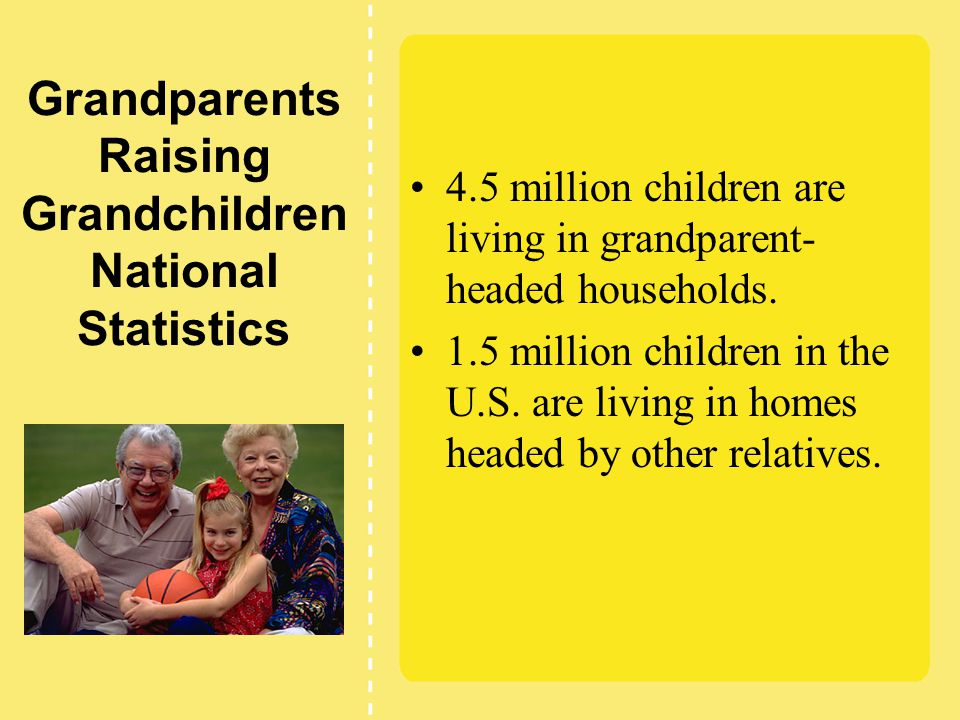Grandparents Raising Grandchildren National Statistics 4.5 million children are living in grandparent- headed households.