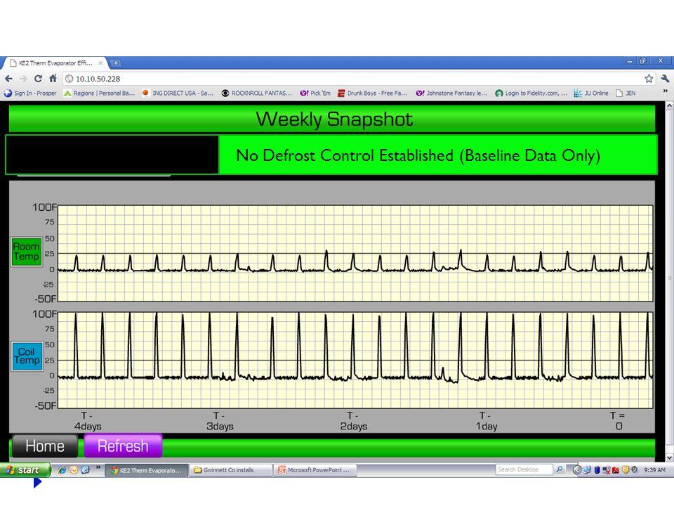 No Defrost Control Established (Baseline Data Only) LOCATION: Osborne Middle School