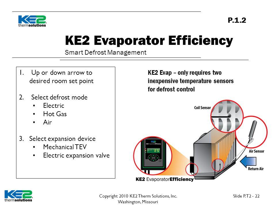 P.1.2 KE2 Evaporator Efficiency Smart Defrost Management 1.