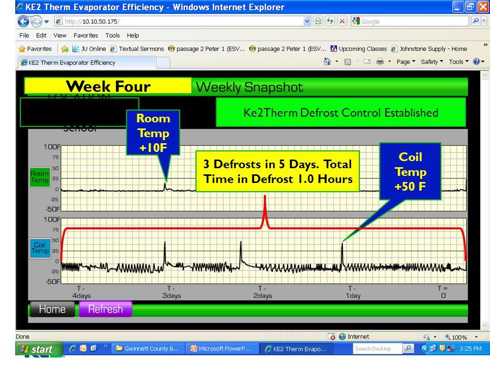 Ke2Therm Defrost Control Established LOCATION: Osborne Middle School Room Temp +10F Coil Temp +50 F 3 Defrosts in 5 Days.