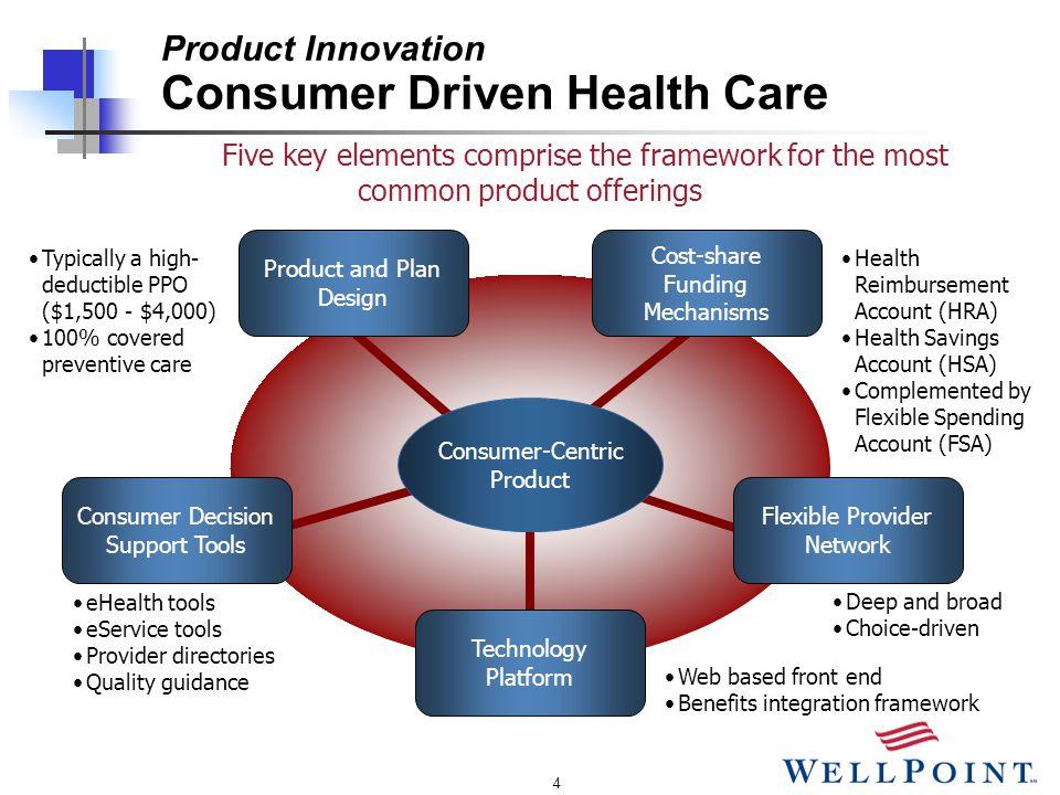 4 Product Innovation Consumer Driven Health Care Consumer-Centric Product Typically a high- deductible PPO ($1,500 - $4,000) 100% covered preventive care Health Reimbursement Account (HRA) Health Savings Account (HSA) Complemented by Flexible Spending Account (FSA) Web based front end Benefits integration framework Deep and broad Choice-driven eHealth tools eService tools Provider directories Quality guidance Five key elements comprise the framework for the most common product offerings Consumer Decision Support Tools Technology Platform Flexible Provider Network Cost-share Funding Mechanisms Product and Plan Design