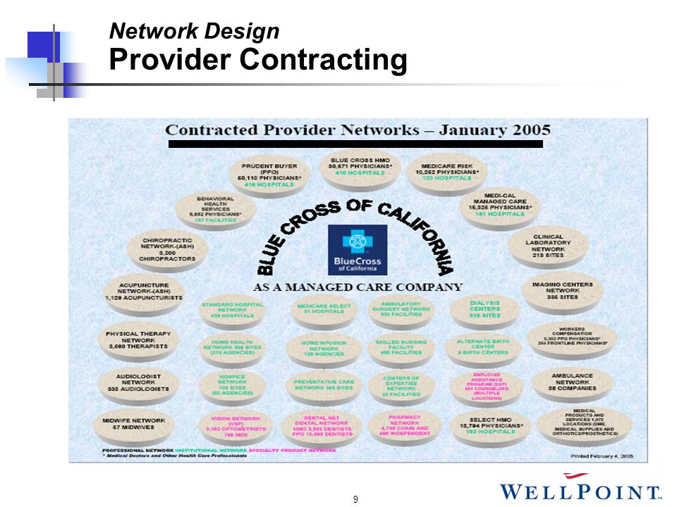 9 Network Design Provider Contracting
