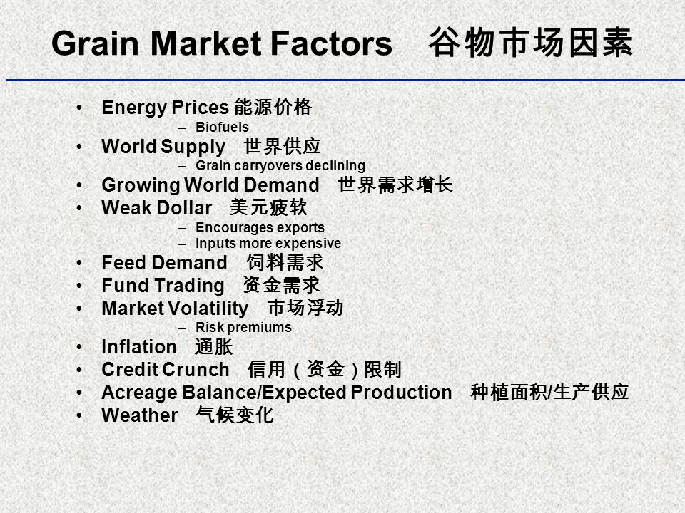 Grain Market Factors 谷物市场因素 Energy Prices 能源价格 –Biofuels World Supply 世界供应 –Grain carryovers declining Growing World Demand 世界需求增长 Weak Dollar 美元疲软 –Encourages exports –Inputs more expensive Feed Demand 饲料需求 Fund Trading 资金需求 Market Volatility 市场浮动 –Risk premiums Inflation 通胀 Credit Crunch 信用(资金)限制 Acreage Balance/Expected Production 种植面积 / 生产供应 Weather 气候变化