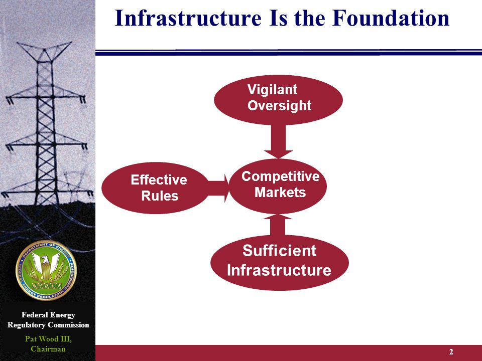 Federal Energy Regulatory Commission Pat Wood III, Chairman 2 Infrastructure Is the Foundation Vigilant Oversight Effective Rules Sufficient Infrastructure Competitive Markets