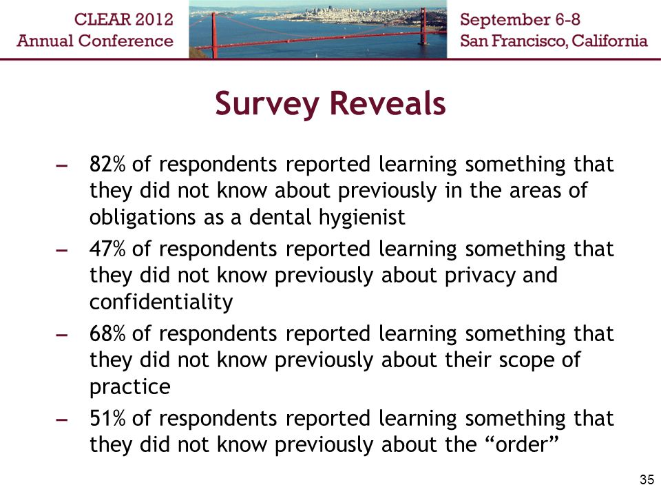 Survey Reveals – 82% of respondents reported learning something that they did not know about previously in the areas of obligations as a dental hygienist – 47% of respondents reported learning something that they did not know previously about privacy and confidentiality – 68% of respondents reported learning something that they did not know previously about their scope of practice – 51% of respondents reported learning something that they did not know previously about the order 35