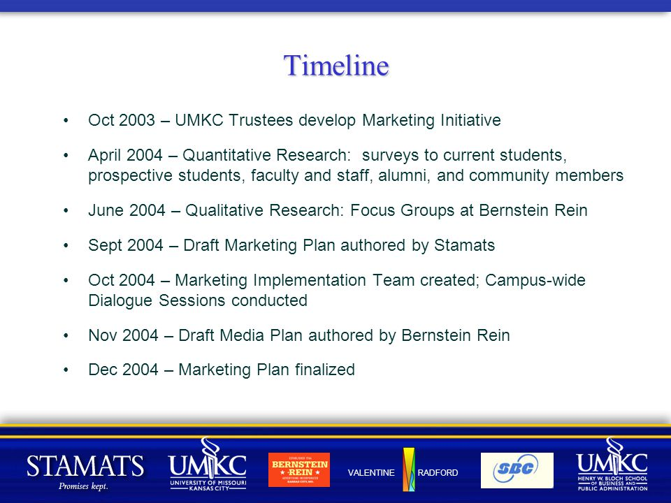 VALENTINE RADFORD Timeline Oct 2003 – UMKC Trustees develop Marketing Initiative April 2004 – Quantitative Research: surveys to current students, prospective students, faculty and staff, alumni, and community members June 2004 – Qualitative Research: Focus Groups at Bernstein Rein Sept 2004 – Draft Marketing Plan authored by Stamats Oct 2004 – Marketing Implementation Team created; Campus-wide Dialogue Sessions conducted Nov 2004 – Draft Media Plan authored by Bernstein Rein Dec 2004 – Marketing Plan finalized