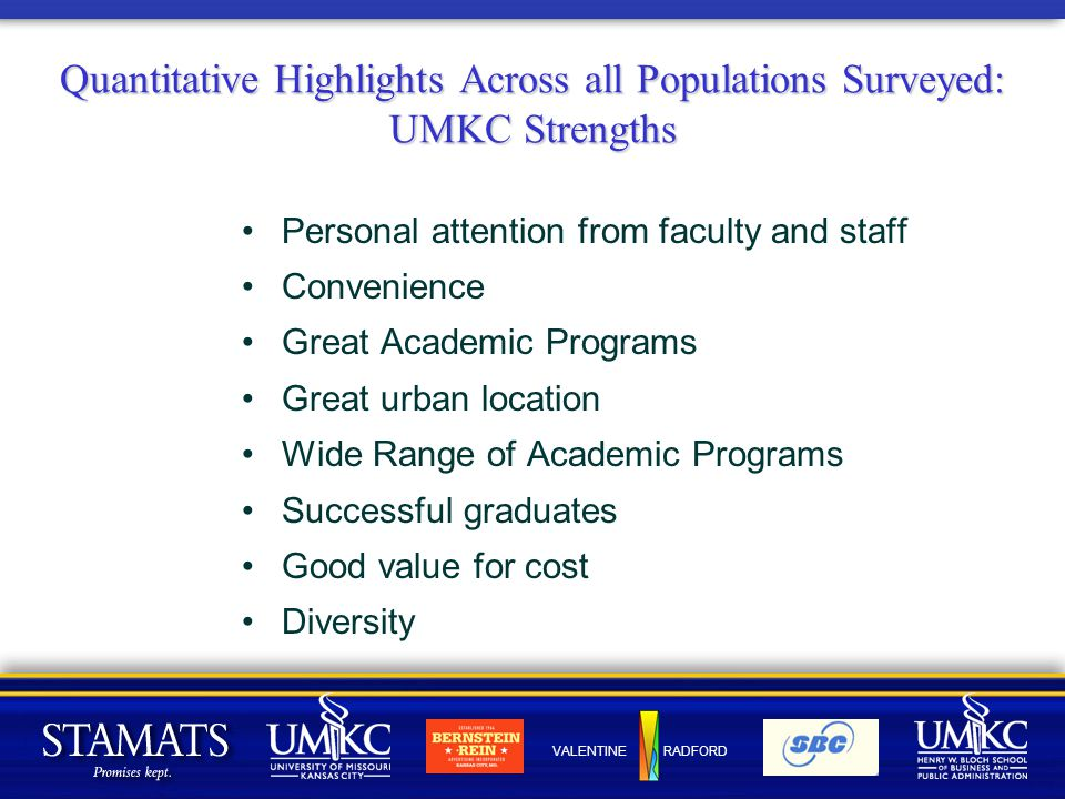 VALENTINE RADFORD Quantitative Highlights Across all Populations Surveyed: UMKC Strengths Personal attention from faculty and staff Convenience Great Academic Programs Great urban location Wide Range of Academic Programs Successful graduates Good value for cost Diversity