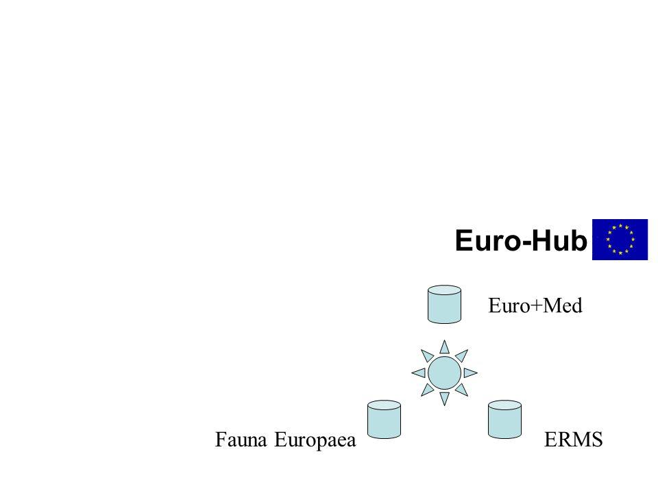 Euro-Hub Euro+Med ERMSFauna Europaea