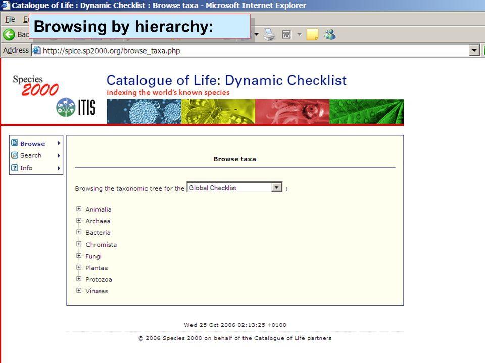 Browsing by hierarchy: