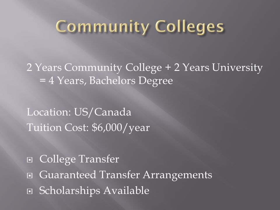 2 Years Community College + 2 Years University = 4 Years, Bachelors Degree Location: US/Canada Tuition Cost: $6,000/year  College Transfer  Guarante