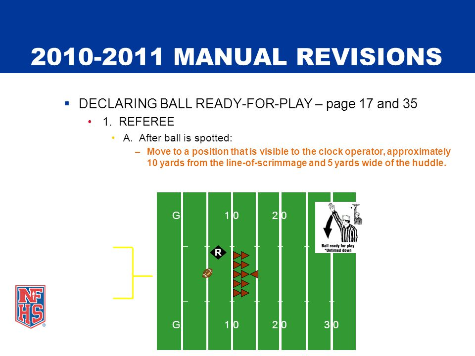 2010-2011 MANUAL REVISIONS  DECLARING BALL READY-FOR-PLAY – page 17 and 35 1.