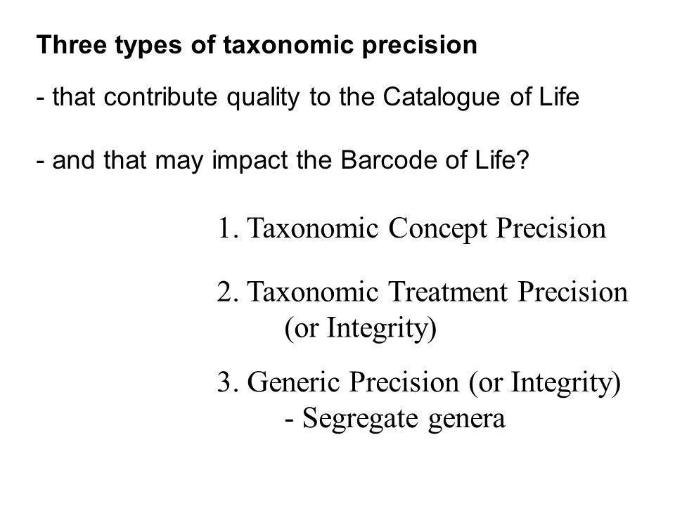 3. Generic Precision (or Integrity) - Segregate genera 2. Taxonomic Treatment Precision (or Integrity) 1. Taxonomic Concept Precision Three types of t