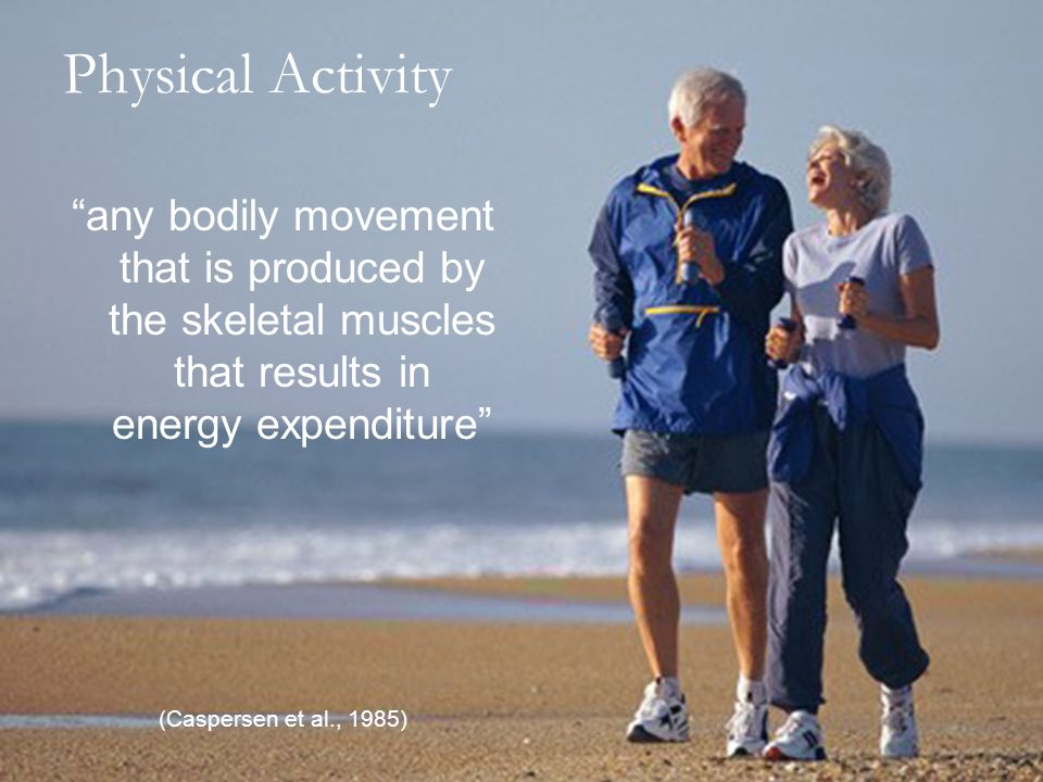 any bodily movement that is produced by the skeletal muscles that results in energy expenditure (Caspersen et al., 1985) Physical Activity