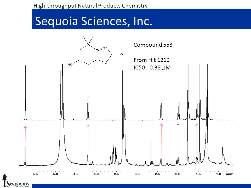 High-throughput Natural Products Chemistry Sequoia Sciences, Inc.