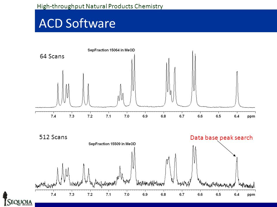 High-throughput Natural Products Chemistry ACD Software 512 Scans 64 Scans Data base peak search