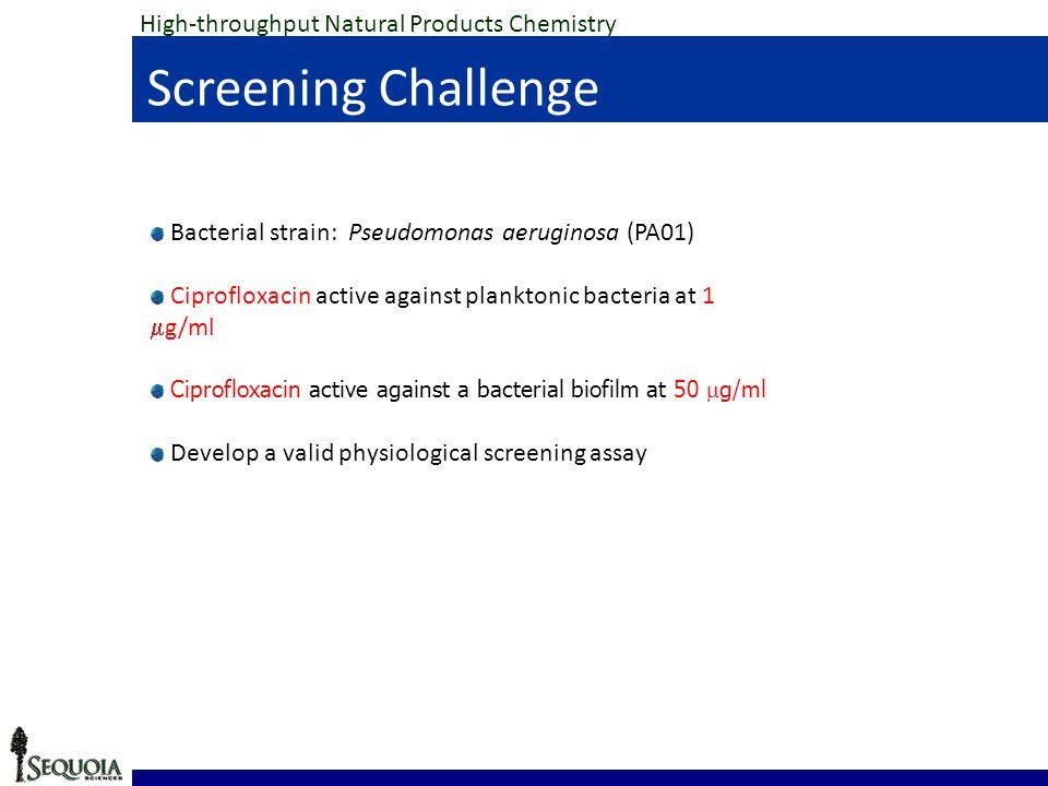 High-throughput Natural Products Chemistry Screening Challenge Bacterial strain: Pseudomonas aeruginosa (PA01) Ciprofloxacin active against planktonic