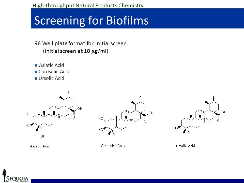 High-throughput Natural Products Chemistry Screening for Biofilms 96 Well plate format for initial screen (initial screen at 10  g/ml) Asiatic Acid Corosolic Acid Ursolic Acid