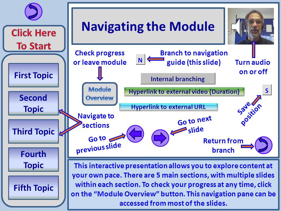 PG_01 Progress 01 Click to go to bookmarked location Click to Save.jpg image of this slide Click to view highlighted slide Unviewed Slides Viewed Slides Progression Module Title First Topic: Overview First Topic: Intermediate First Topic: Final Second Topic: Overview Second Topic: Intermediate Second Topic: Final Third Topic: Overview Third Topic: Intermediate Third Topic: Final Fourth Topic: Overview Fourth Topic: Intermediate Fourth Topic: Final Fifth Topic: Overview Fifth Topic: Intermediate Fifth Topic: Intermediate Fifth Topic: Final Additional Material