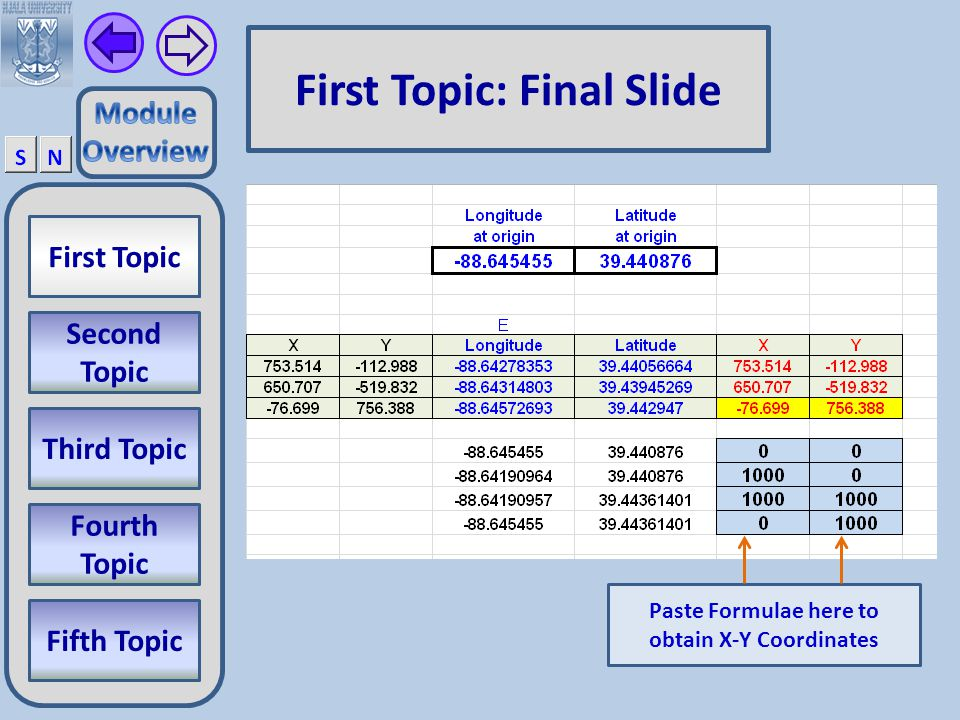 T1_02 First Topic 02 First Topic: Intermediate Slide A B CONTENT D E Intermediate slide may be copied and modified as many times as needed Circumference (C) First Topic Second Topic Third Topic Fourth Topic Fifth Topic First Topic
