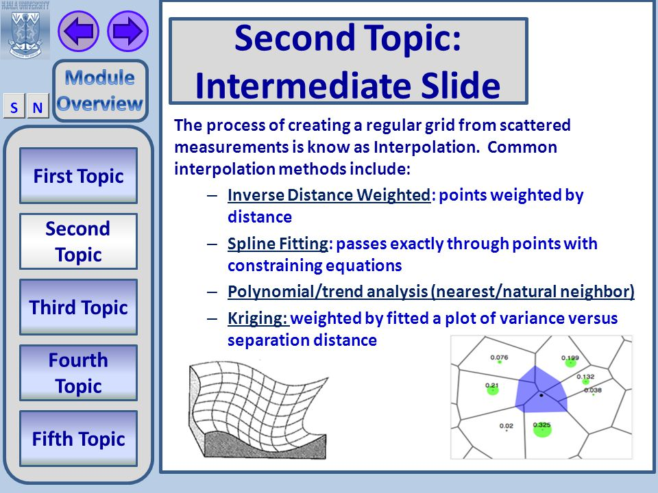 T2_01 Second Topic 01 Second Topic: Overview Text First Topic Second Topic Third Topic Fourth Topic Fifth Topic Second Topic