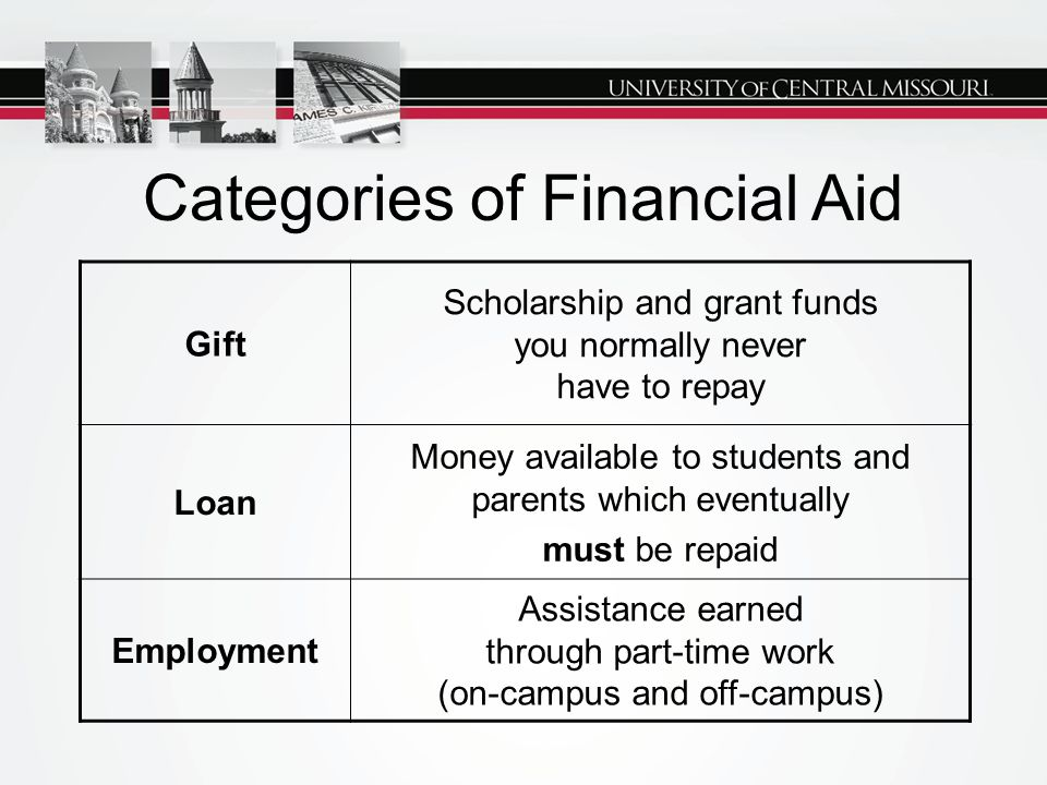 Gift Scholarship and grant funds you normally never have to repay Loan Money available to students and parents which eventually must be repaid Employm