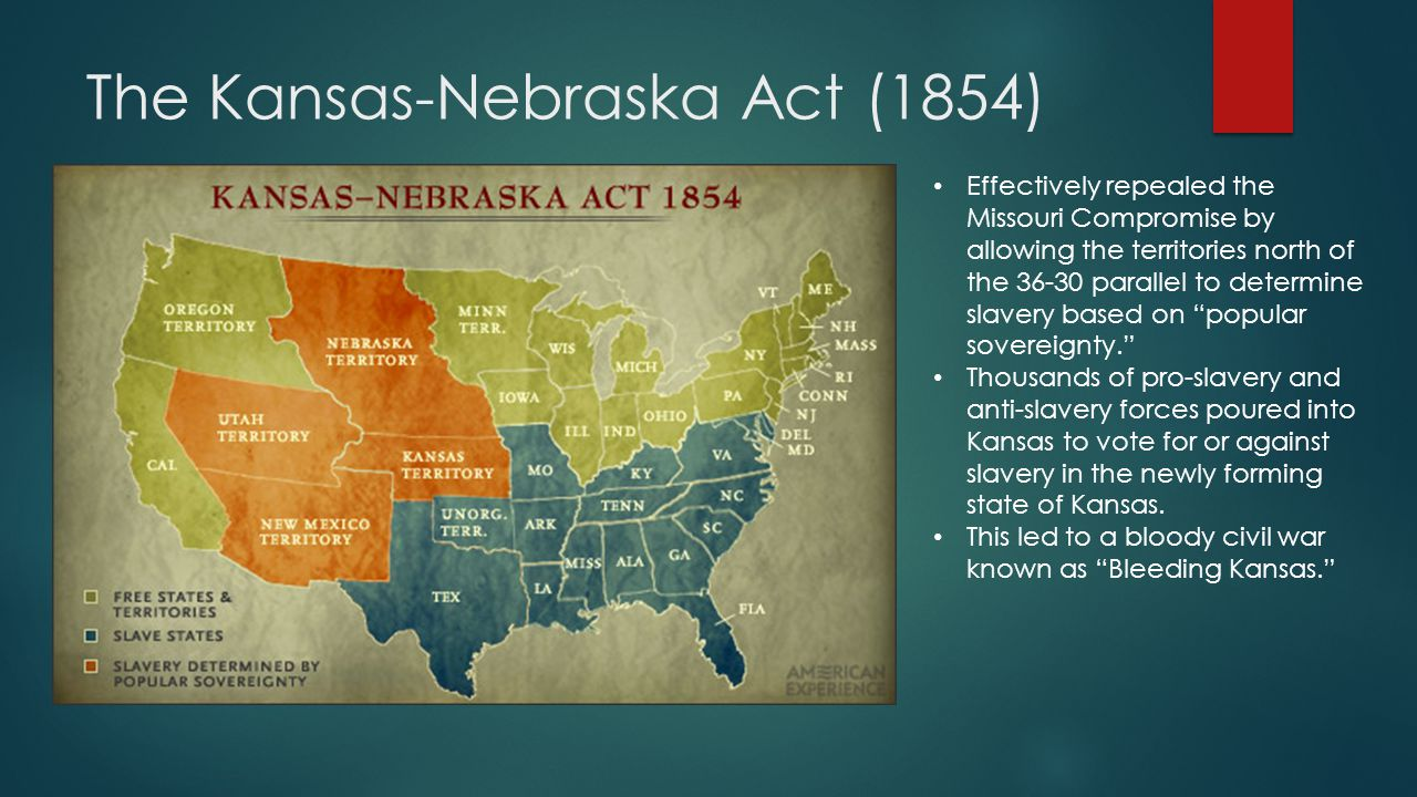 The Kansas-Nebraska Act (1854) Effectively repealed the Missouri Compromise by allowing the territories north of the 36-30 parallel to determine slavery based on popular sovereignty. Thousands of pro-slavery and anti-slavery forces poured into Kansas to vote for or against slavery in the newly forming state of Kansas.