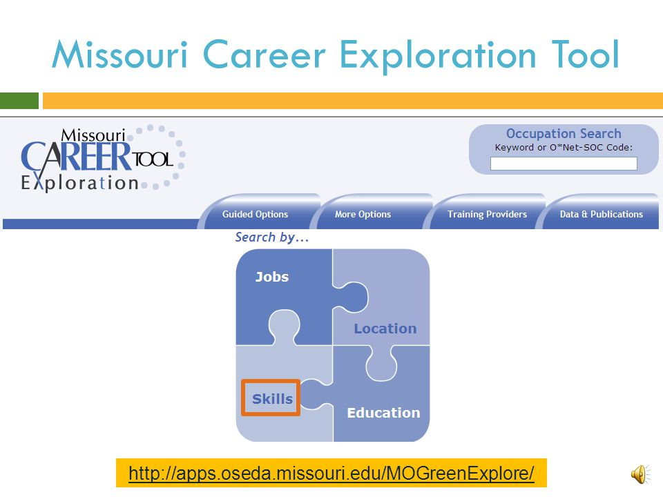 The Power of Education 2. Academic www.missourieconomy.org/pdfs/workkeys_def.pdf An interactive career exploration tool combining: occupation projecti