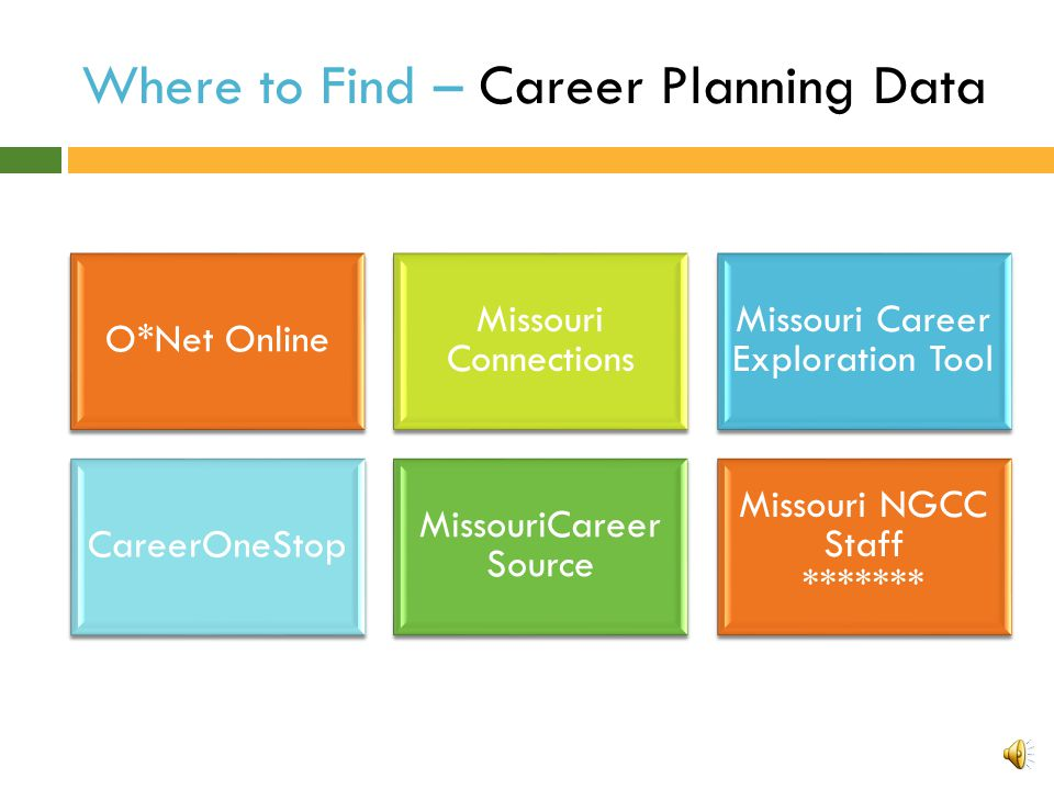 Career Planning Data  …enables planning for future careers, both long-term & short- term.  Provides Data Regarding:  Regional and State In-Demand J