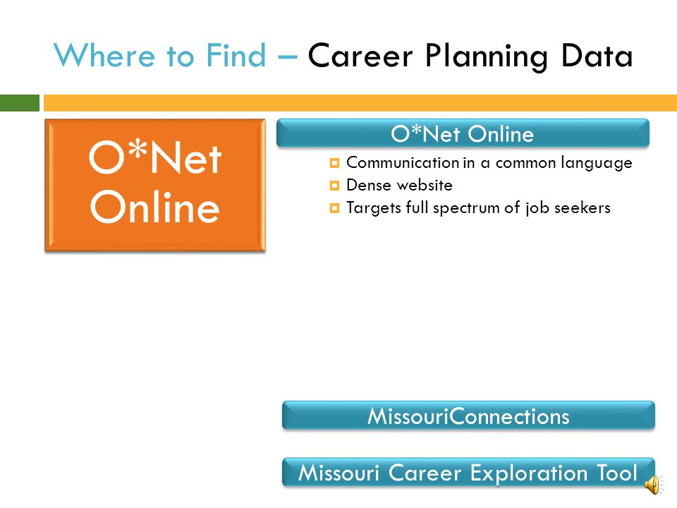 Where to Find – Career Planning Data
