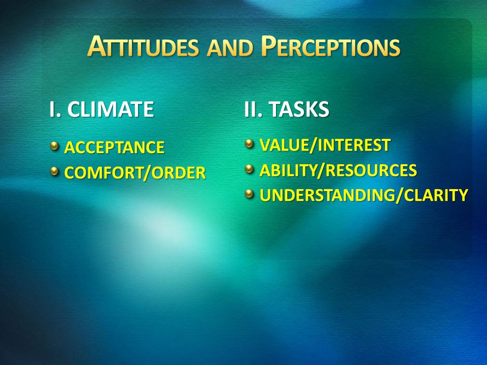 I. CLIMATE ACCEPTANCE COMFORT/ORDER II. TASKS VALUE/INTEREST ABILITY/RESOURCES UNDERSTANDING/CLARITY