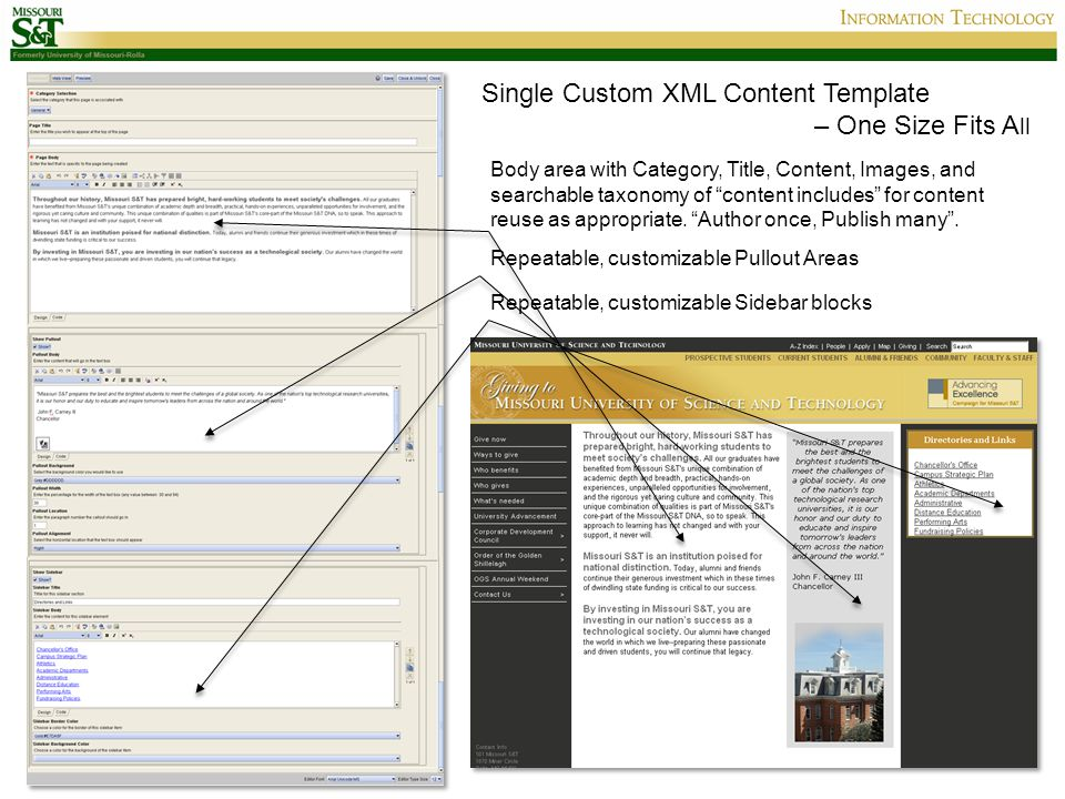 Single Custom XML Content Template – One Size Fits A ll Body area with Category, Title, Content, Images, and searchable taxonomy of content includes for content reuse as appropriate.