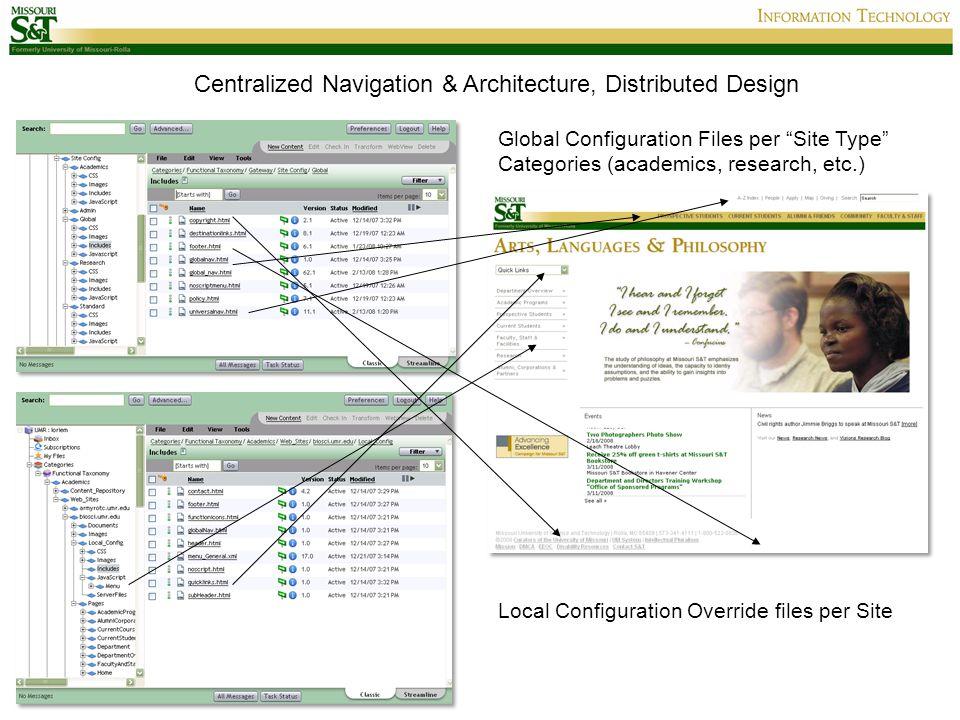 "Global Configuration Files per ""Site Type"" Categories (academics, research, etc.) Local Configuration Override files per Site Centralized Navigation &"