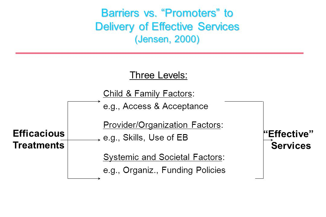 Three Levels: Child & Family Factors: e.g., Access & Acceptance Provider/Organization Factors: e.g., Skills, Use of EB Systemic and Societal Factors: