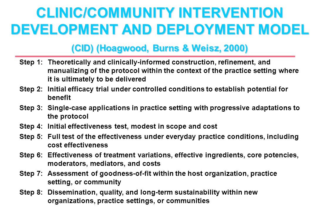 CLINIC/COMMUNITY INTERVENTION DEVELOPMENT AND DEPLOYMENT MODEL (CID) (Hoagwood, Burns & Weisz, 2000) Step 1:Theoretically and clinically-informed cons