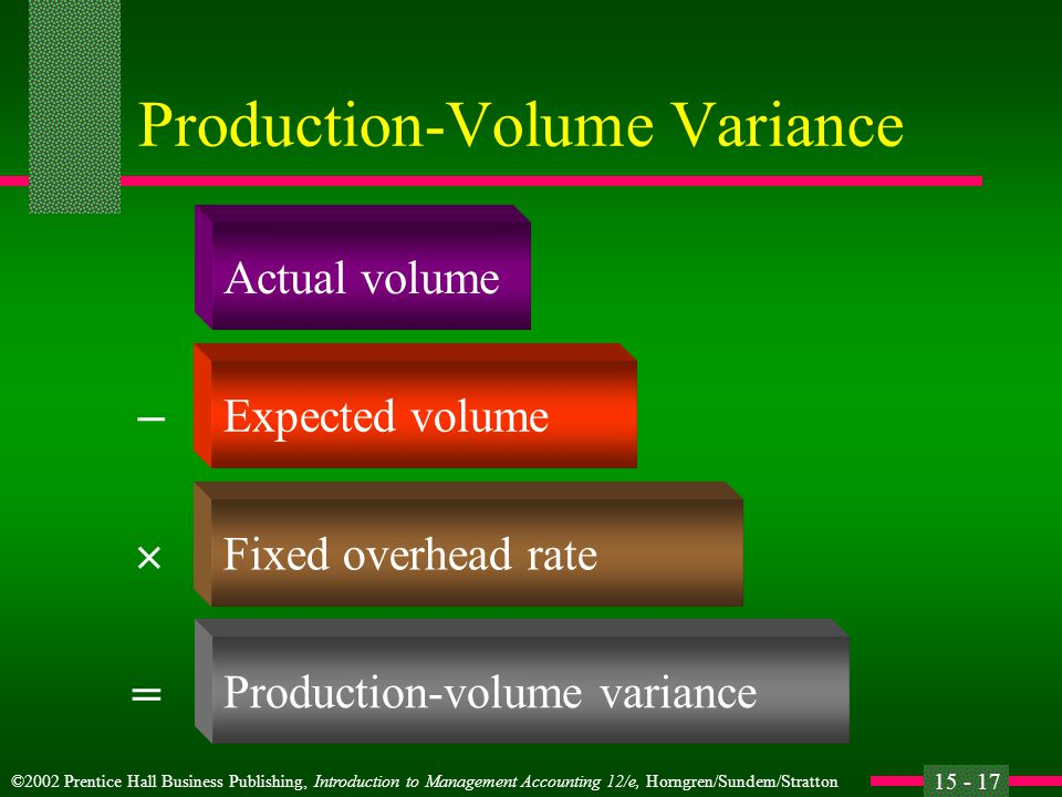 ©2002 Prentice Hall Business Publishing, Introduction to Management Accounting 12/e, Horngren/Sundem/Stratton 15 - 17 Production-Volume Variance Actual volume – Expected volume × Fixed overhead rate = Production-volume variance