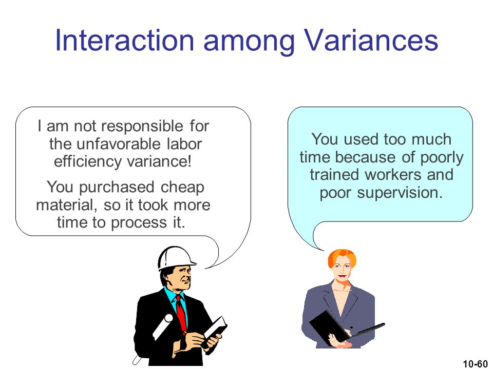 10-60 Interaction among Variances I am not responsible for the unfavorable labor efficiency variance! You purchased cheap material, so it took more ti