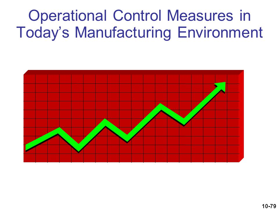10-79 Operational Control Measures in Today's Manufacturing Environment