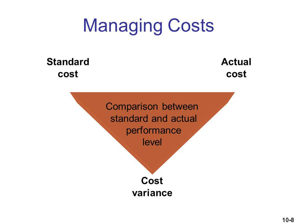 10-8 Managing Costs Standard cost Actual cost Comparison between standard and actual performance level Cost variance